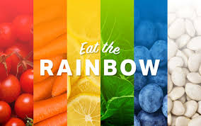 7 Steps to Raising Your Vibration #2 Eat the Rainbow